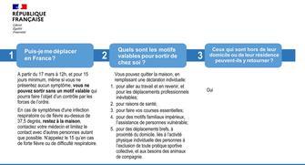 Covid 19 Dispositif De Confinement Et Derogations De Circulation Actualites Accueil Les Services De L Etat Dans Le Departement Du Rhone